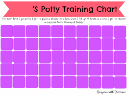 Potty Training Charts For Girls Free Printable Potty Training Charts