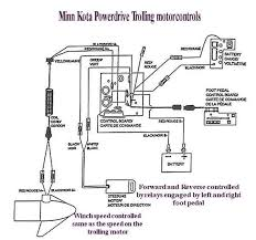 motorguide foot wiring diagram golkit com Motorguide Bow Mount Trolling Motor Wiring Diagram motorguide foot wiring diagram golkit Trolling Motor Plug Wiring Diagram