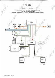 renault scenic wiring diagram renault image wiring renault megane scenic wiring diagram 2000 model wiring on renault scenic wiring diagram