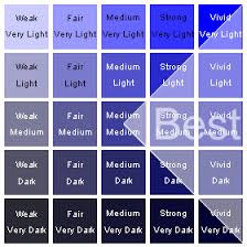 Sapphire Rating Chart Sapphire Color