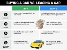 Lease Vs Buying Car Differences Between Buying Leasing A Car Business Insider