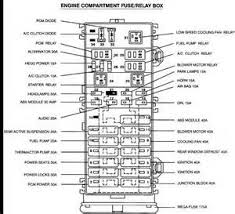 similiar ford taurus fuse box diagram keywords ford taurus fuse box diagram on 2002 ford taurus fuse box diagram
