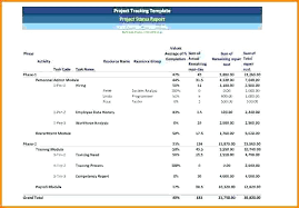 Project Status Report Template In Excel Spreadsheet Free Download ...