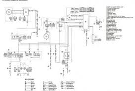 2005 grizzly 660 cable diagram wiring diagram for car engine yamaha raptor 350 wiring diagram