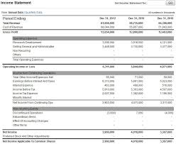 How To Inspect Income Statements Financialtrading Com