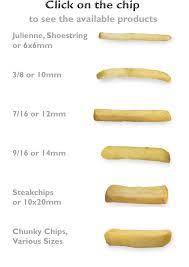 Potato Size Chart Metrow Foods About Us