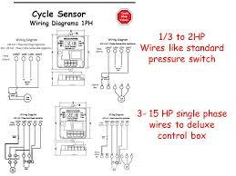 water pump pressure switch wiring diagram water pressure switch Well Pump Pressure Switch Diagram at Water Pump Pressure Switch Wiring Diagram