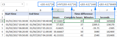 How To Add Subtract Time In Excel To Show Over 24 Hours