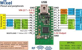 wixel wrl 10665 sparkfun electronics schematic · user s guide · github page