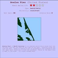 Avalon Pier Surf Forecast And Surf Reports Carolina North Usa