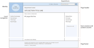 presenting information architecture   web style guide a simple page wireframe diagram that shows the major divisions of the page  header