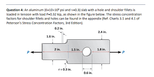 Solved Question 4 An Aluminum E 10x106 Psi And V 0 3 S