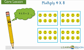 Third Grade Multiplication Arrays Worksheets for all | Download ...