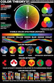 59 Best What Color Is Imagination Images On Pinterest Advent