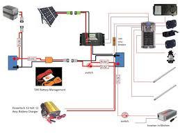 camper solar wiring diagram wiring diagram schematics camper trailer wiring diagram camper printable wiring
