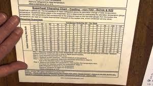 R22 Superheat Slide Chart 74 Detailed Superheat Chart For R22
