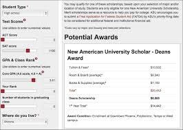 What Is A Merit Scholarship