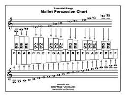 Percussion Note Chart Pin On Music Class