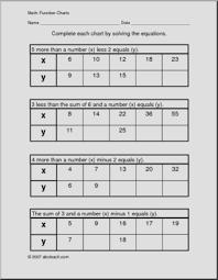 Function Chart Worksheet Function Chart 8 Worksheet Abcteach