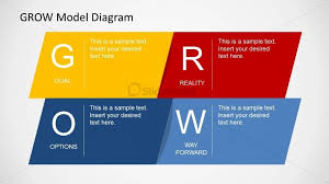 6427-01-Grow-Model-Diagram-2 - Slidemodel