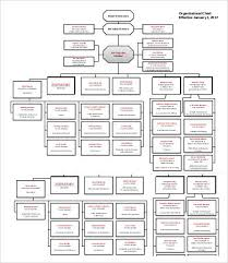 Large Company Organizational Chart Company Organizational Structure Chart Images Online
