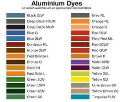 Details About Anodising Dyes For Aluminium Paint Protect Aluminium Dye Anodizing A2