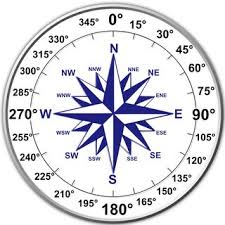 Compass Degrees Chart Why 360 Degrees Is In The Top Instead Of 90 Degrees In