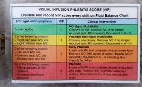 Between The Flags Observation Chart Stop Routine Cannula Replacement Patientsafe Network