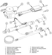 1982 Chevy Corvette Wiring