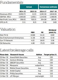 Videocon D2h Monthly Recharge Chart Proposed Merger With Videocon D2h Makes Dish Tv Stock