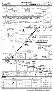 Jeppesen Chart Study Guide Quiz Can You Identify These 6 Common Jeppesen Approach