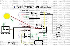 110cc chinese atv wiring diagram atv free wiring diagrams Atv Wiring Diagrams 110cc chinese atv wiring diagram in attachment 110cc chinese atv wiring diagram atv wiring diagrams for dummies
