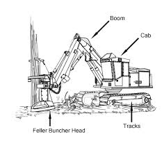 logging coloring pages construction equipment drawing at getdrawings com free for