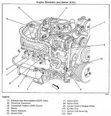 94 s10 2 2 wiring diagram 94 s10 wiring diagrams images also 92 chevy camaro wiring diagram on 96 s10 4 3l