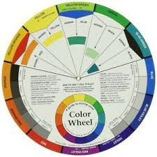 Artist Colour Mixing Chart Details About Artists Colour Wheel Mixing Guide Color Large Artist Paint Wheel925