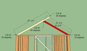 wood greenhouse plans free building the rafters