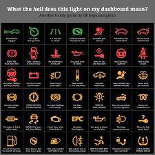 Bmw Dash Lights Meaning 19e Lexus Dashboard Symbols Wiring Library