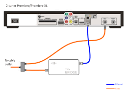 installation setup configuration moca setup and info series2 dt user added image