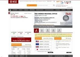 Best Charting Website Charting Websites A Boon For Indian Market Participants