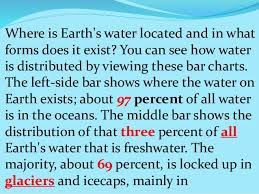 Distribution Of Earths Water Location Water_on_the_earth