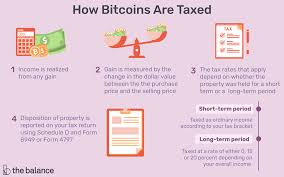 You must include in the fair market value of the currency in u.s. The Tax Implications Of Investing In Bitcoin