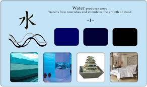 Water Produces Wood ~ Water flows nourishes & stimulates the growth of wood.