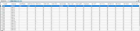 Pcie Speed Chart Intel Fpga P Tile Avalon Memory Mapped Avalon Mm Ip For