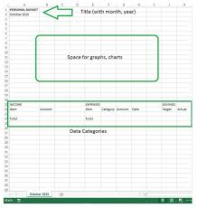 Personal Budget Spreadsheet 8 Steps