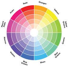 Basic Design Principles Using Color In The Garden Proven
