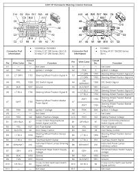 04 chevy wiring diagram phone socket fine 2004 silverado stereo 2004 chevy trailblazer ls stereo wiring diagram at 04 Trailblazer Radio Wiring Diagram