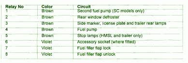 side markercar wiring diagram 2000 jaguar xj8 main front fuse box map