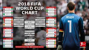 Russia 2018 Fifa World Cup Wall Chart Fixtures And