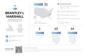 Brantley L Marshall 3RD, (336) 766-9844, 224 Cupola Dr, Longs, SC ...