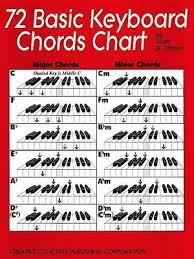 72 Basic Keyboard Chords Chart Piano Chords New